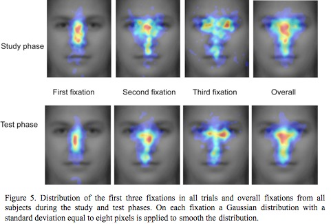 gezichtsherkenning photosculptura borstbeeld